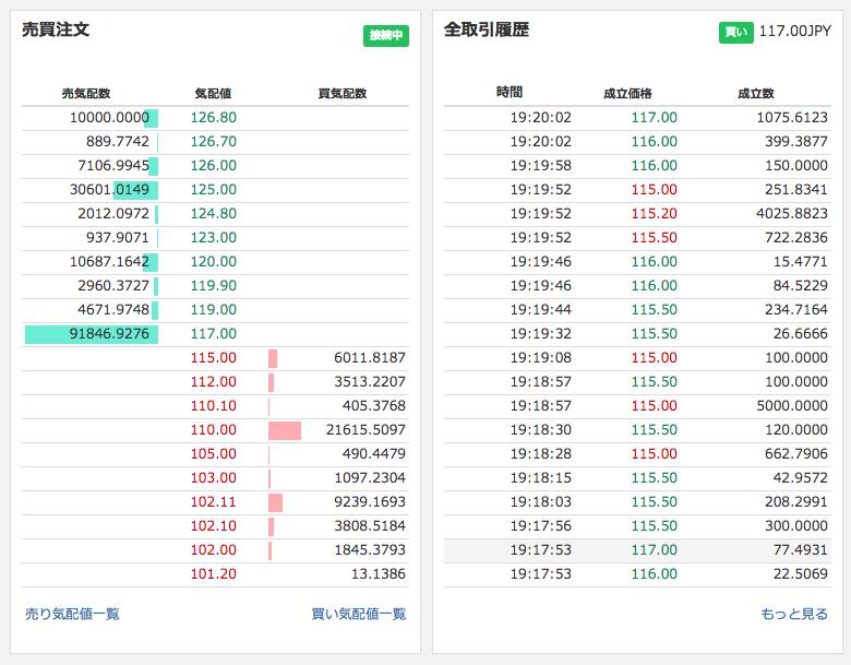 COMSA(CMS)がZaifに上場、そしてサーバーダウン!1CMS=2000円での約定 ...